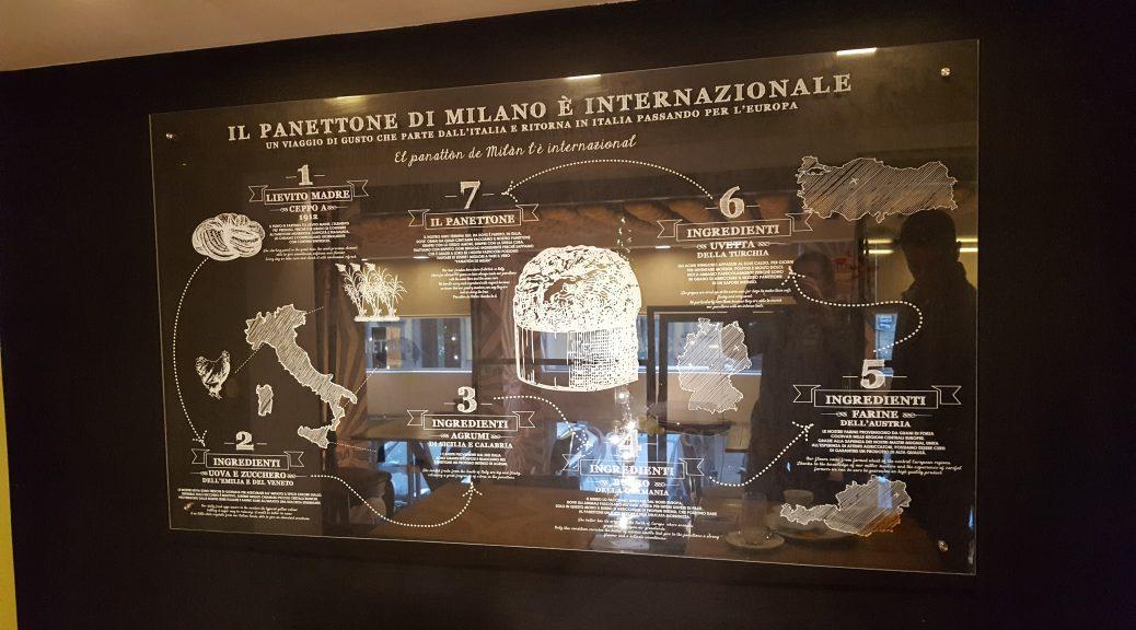 Panettone1 1038x576 - Панеттоне